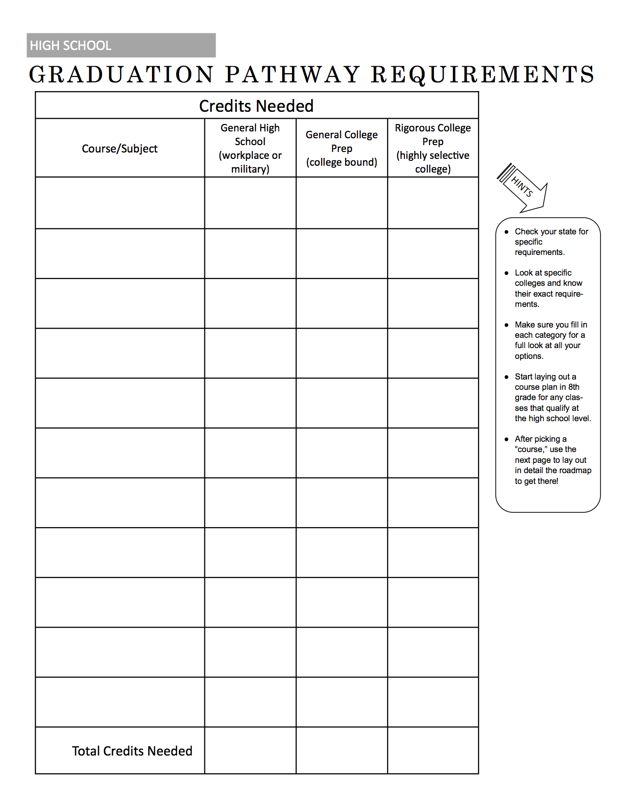 image regarding School Planner Printable titled Superior Higher education Model - A Software inside Area